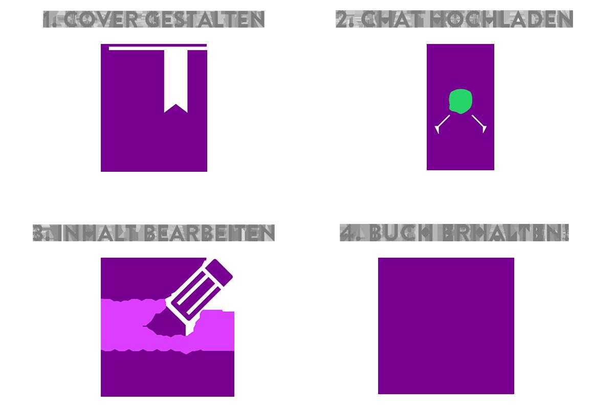 WhatsApp Buch in 4 Schritte