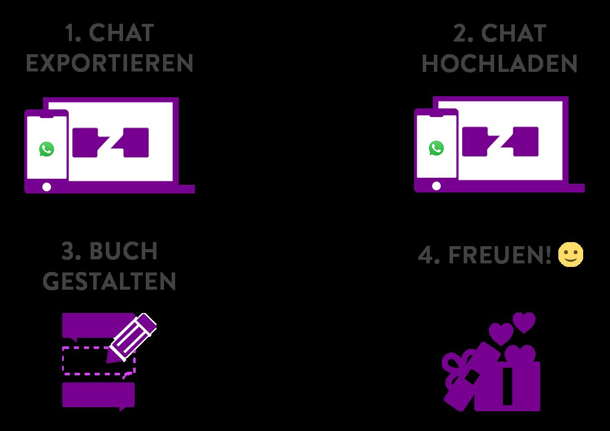 Gestalte deinen WhatApp Chat in nur vier einfachen Schritten