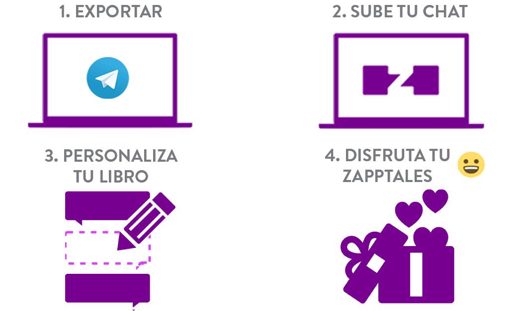 zapptales exportar chat Telegram