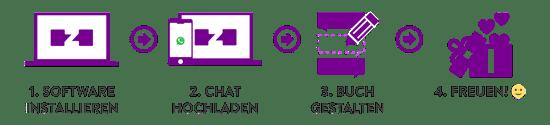Gestalte deinen WhatApp Chat in nur vier einfachen Schritten - DE - Desktop
