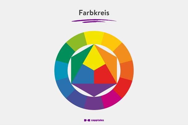 Farbkreis, um Gestaltung im Chat Buch zu planen.